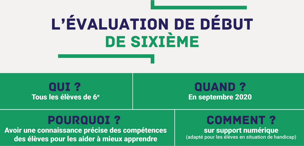 Evaluation 6ème 2020 - 1.png